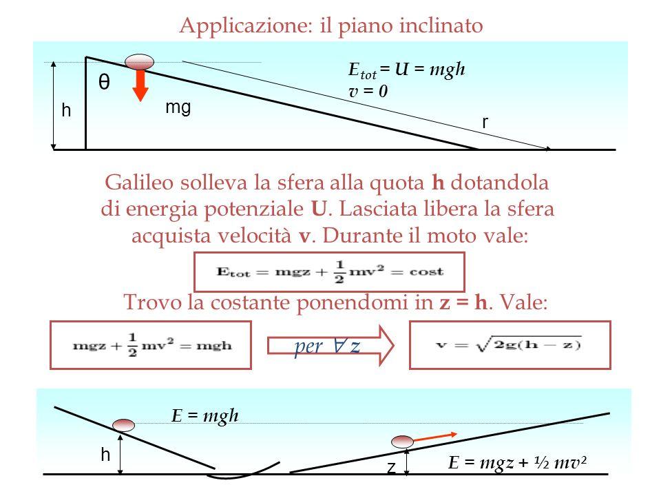 Applicazione: il piano inclinato Galileo solleva la sfera alla quota h dotandola di energia potenziale U. Lasciata libera la sfera acquista velocità v
