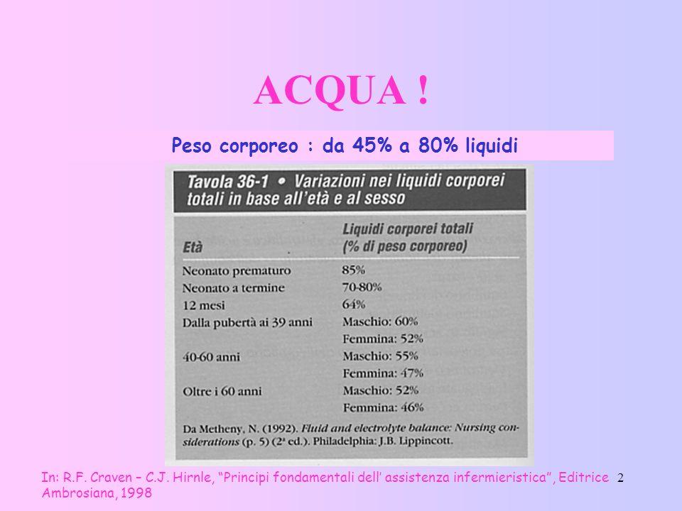 13 FATTORI CHE INFLUISCONO SULL EQUILIBRIO IDROELETTROLITICO: USCITE v Eliminazione liquidi ed elettroliti - reni urine : circa 1500 ml.