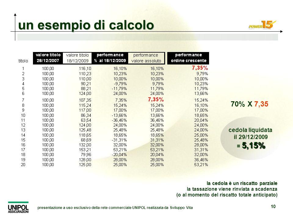 presentazione a uso esclusivo della rete commerciale UNIPOL realizzata da Sviluppo Vita 10 un esempio di calcolo cedola liquidata il 29/12/2009 5,15%