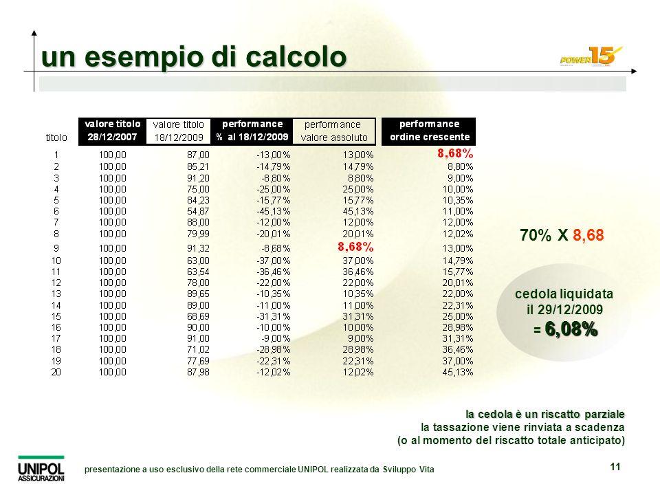 presentazione a uso esclusivo della rete commerciale UNIPOL realizzata da Sviluppo Vita 11 un esempio di calcolo cedola liquidata il 29/12/2009 6,08%