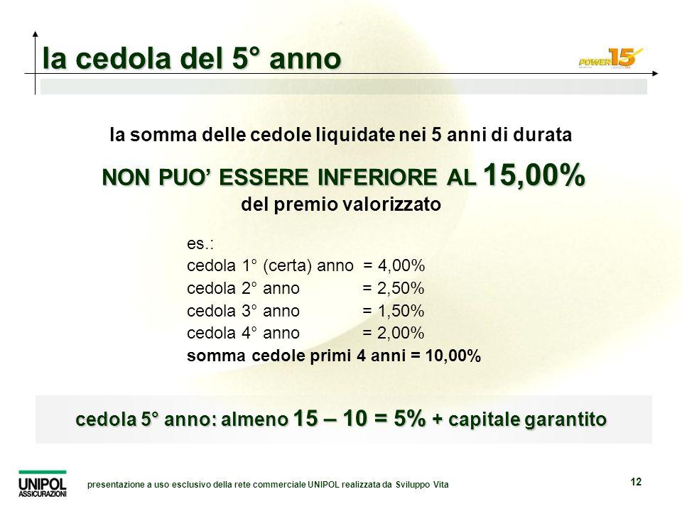 presentazione a uso esclusivo della rete commerciale UNIPOL realizzata da Sviluppo Vita 12 cedola 5° anno: almeno 15 – 10 = 5% + capitale garantito la
