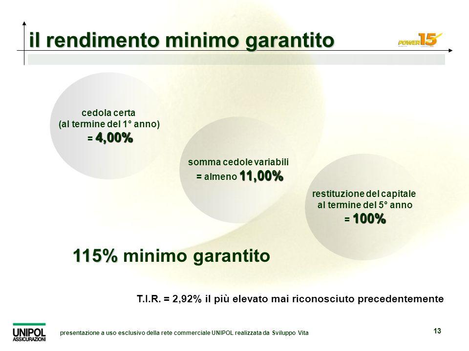 presentazione a uso esclusivo della rete commerciale UNIPOL realizzata da Sviluppo Vita 13 il rendimento minimo garantito cedola certa (al termine del