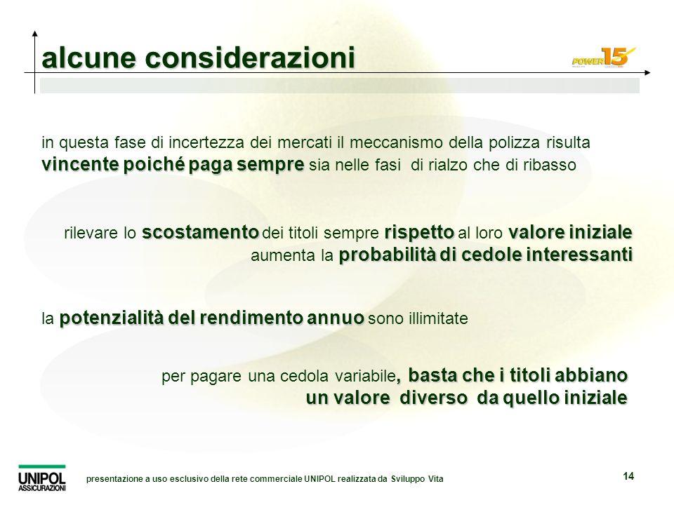 presentazione a uso esclusivo della rete commerciale UNIPOL realizzata da Sviluppo Vita 14 alcune considerazioni vincente poiché paga sempre in questa