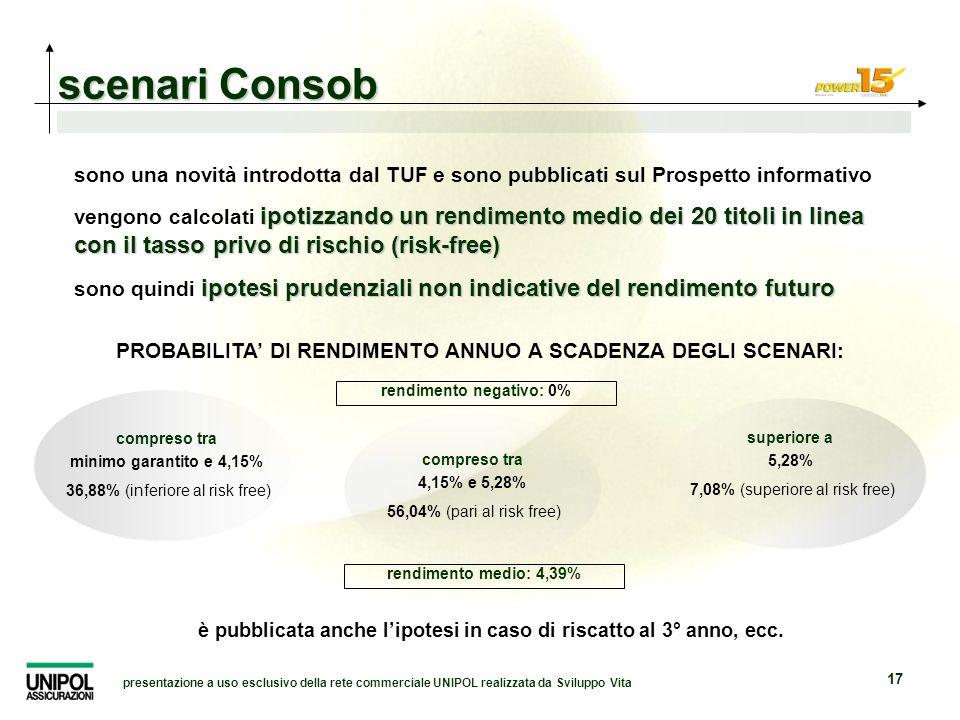 presentazione a uso esclusivo della rete commerciale UNIPOL realizzata da Sviluppo Vita 17 superiore a 5,28% 7,08% (superiore al risk free) compreso t