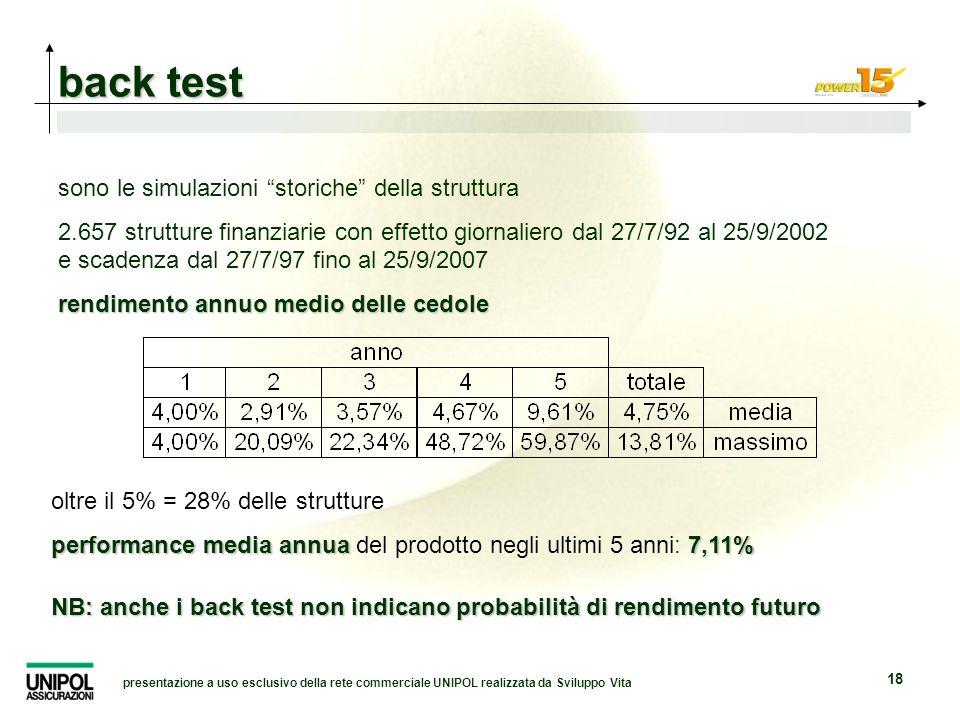 presentazione a uso esclusivo della rete commerciale UNIPOL realizzata da Sviluppo Vita 18 back test sono le simulazioni storiche della struttura 2.65