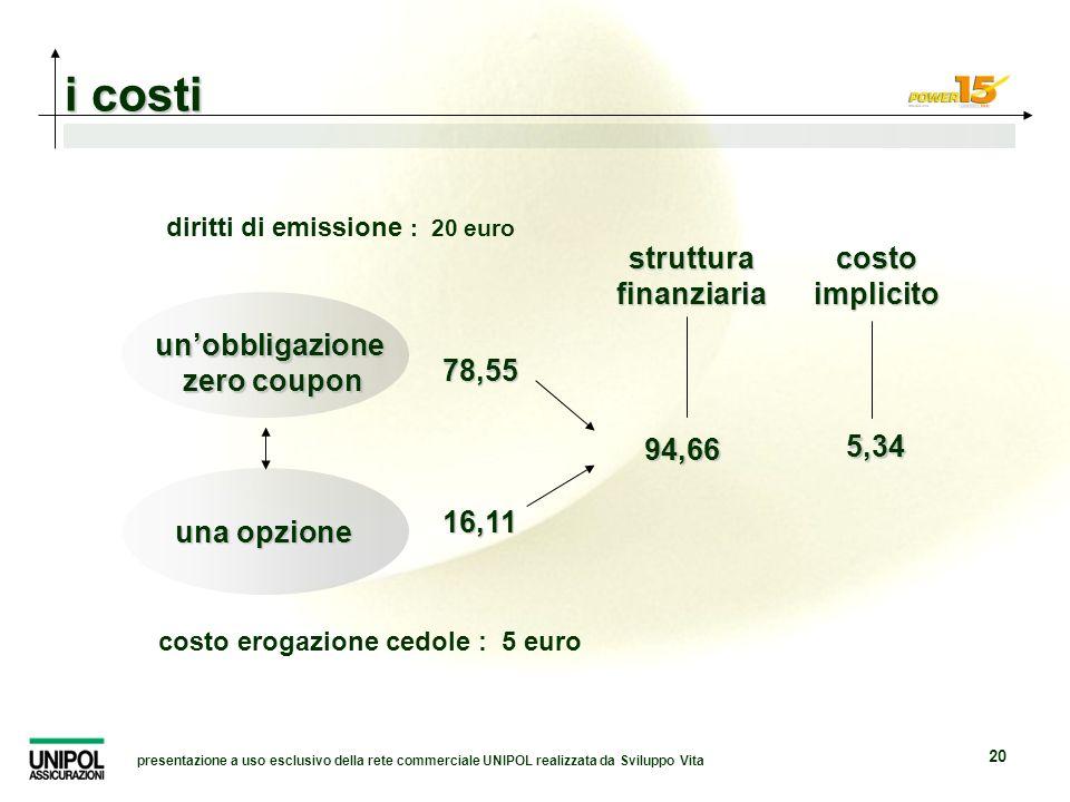 presentazione a uso esclusivo della rete commerciale UNIPOL realizzata da Sviluppo Vita 20 i costi costo implicito 5,34 costo erogazione cedole : 5 eu