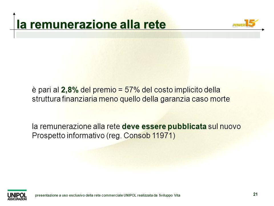 presentazione a uso esclusivo della rete commerciale UNIPOL realizzata da Sviluppo Vita 21 la remunerazione alla rete 2,8% è pari al 2,8% del premio =