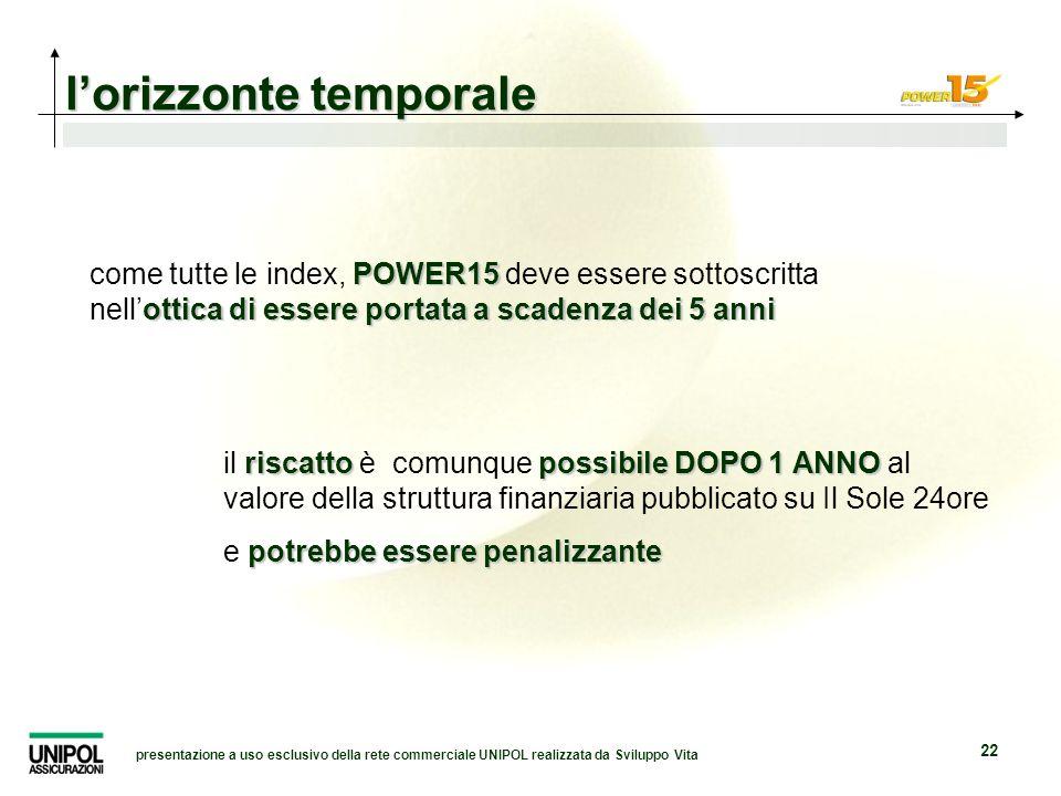 presentazione a uso esclusivo della rete commerciale UNIPOL realizzata da Sviluppo Vita 22 lorizzonte temporale POWER15 otticadi essere portata a scad