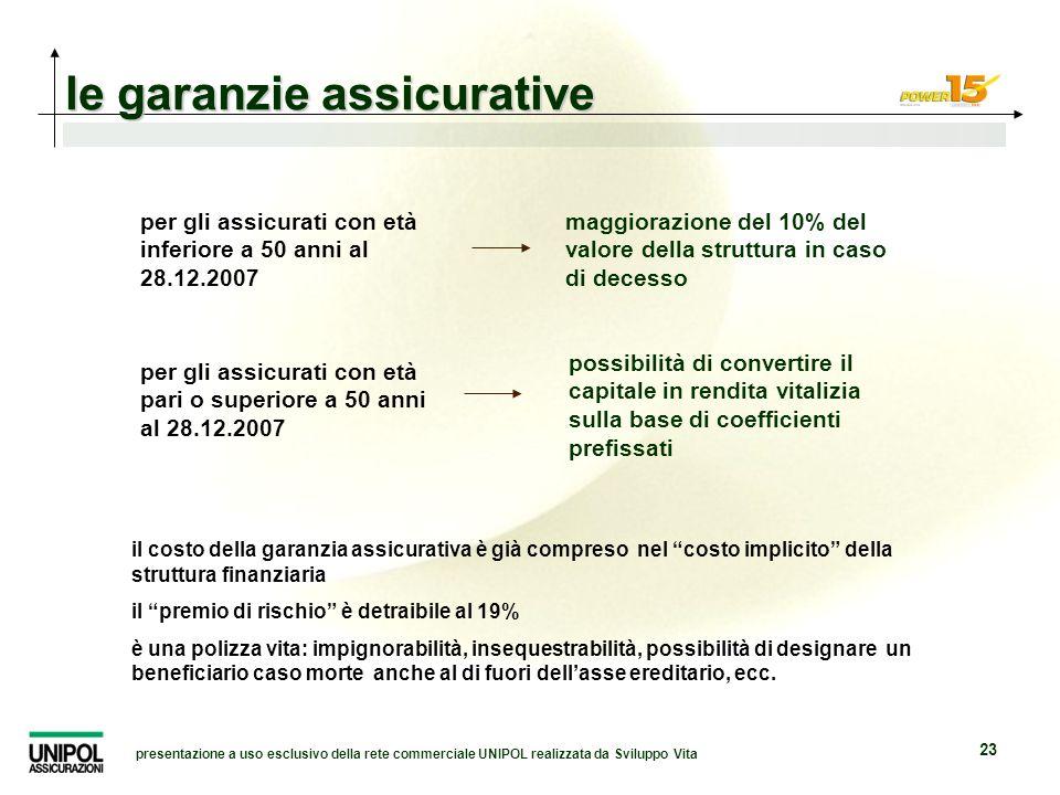 presentazione a uso esclusivo della rete commerciale UNIPOL realizzata da Sviluppo Vita 23 il costo della garanzia assicurativa è già compreso nel cos