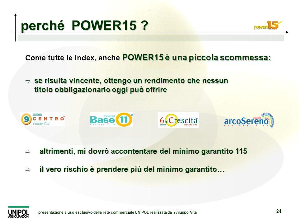 presentazione a uso esclusivo della rete commerciale UNIPOL realizzata da Sviluppo Vita 24 perché POWER15 ? POWER15 è una piccola scommessa: Come tutt