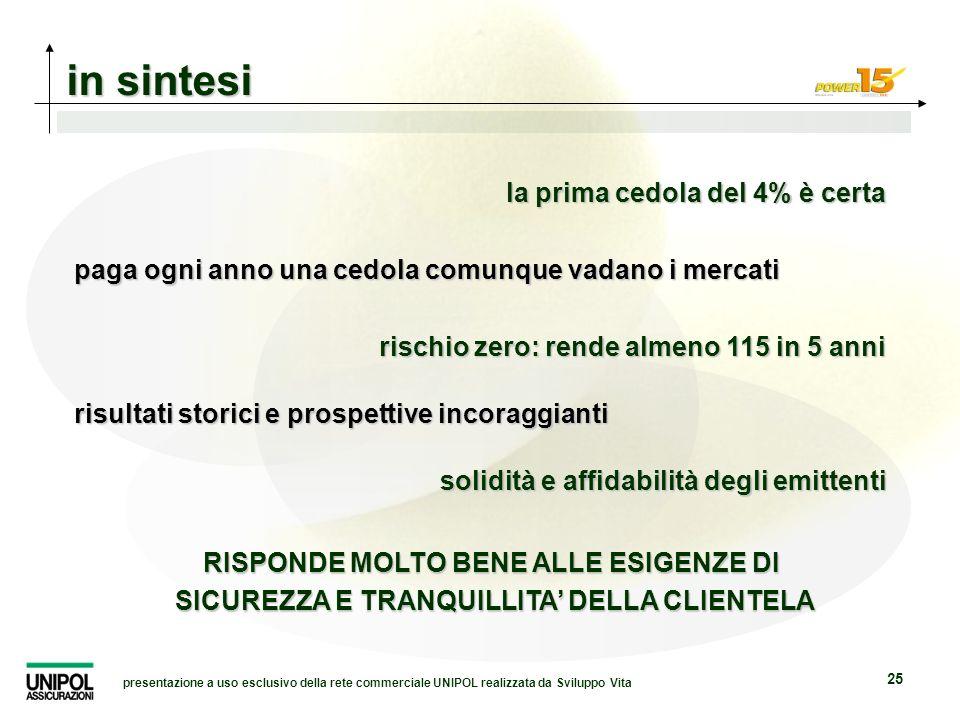 presentazione a uso esclusivo della rete commerciale UNIPOL realizzata da Sviluppo Vita 25 in sintesi la prima cedola del 4% è certa paga ogni anno un
