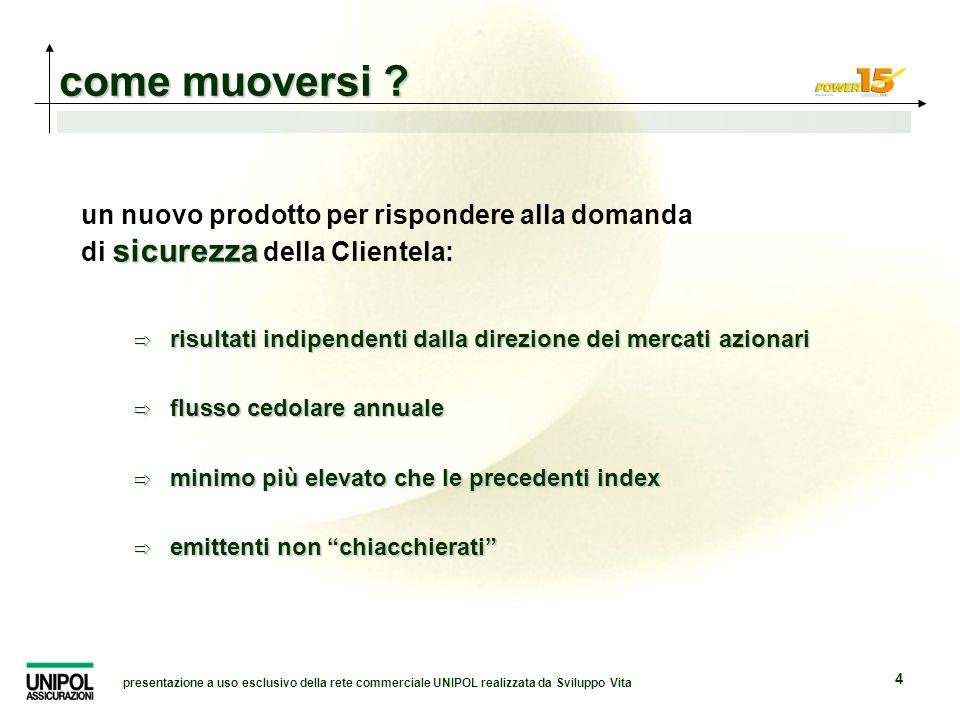 presentazione a uso esclusivo della rete commerciale UNIPOL realizzata da Sviluppo Vita 4 come muoversi ? risultati indipendenti dalla direzione dei m