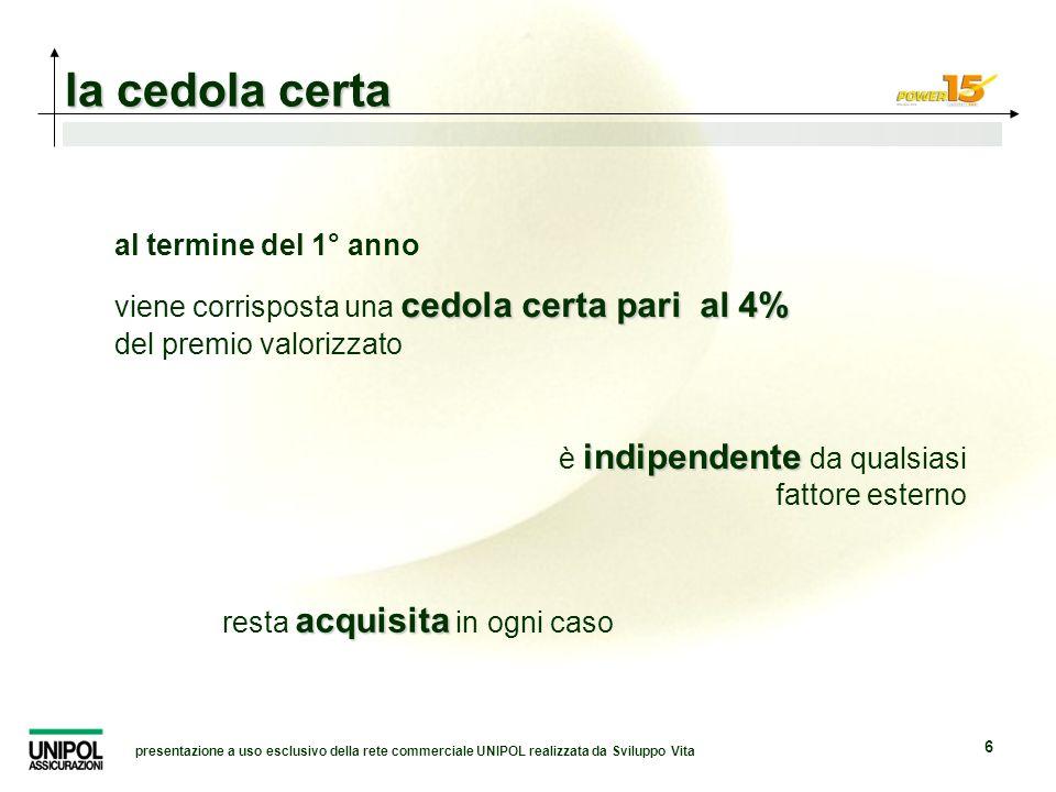presentazione a uso esclusivo della rete commerciale UNIPOL realizzata da Sviluppo Vita 6 la cedola certa al termine del 1° anno cedola certa pari al