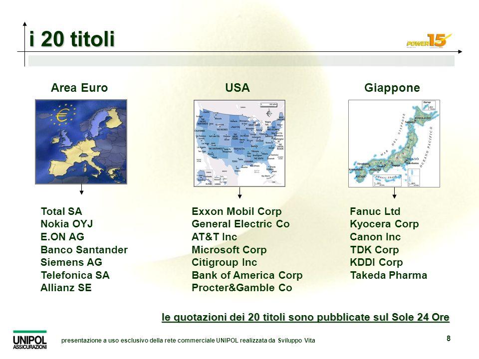 presentazione a uso esclusivo della rete commerciale UNIPOL realizzata da Sviluppo Vita 8 i 20 titoli Exxon Mobil Corp General Electric Co AT&T Inc Mi