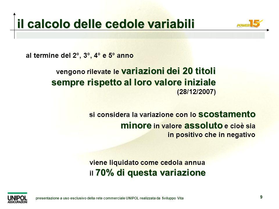 presentazione a uso esclusivo della rete commerciale UNIPOL realizzata da Sviluppo Vita 9 il calcolo delle cedole variabili al termine del 2°, 3°, 4°