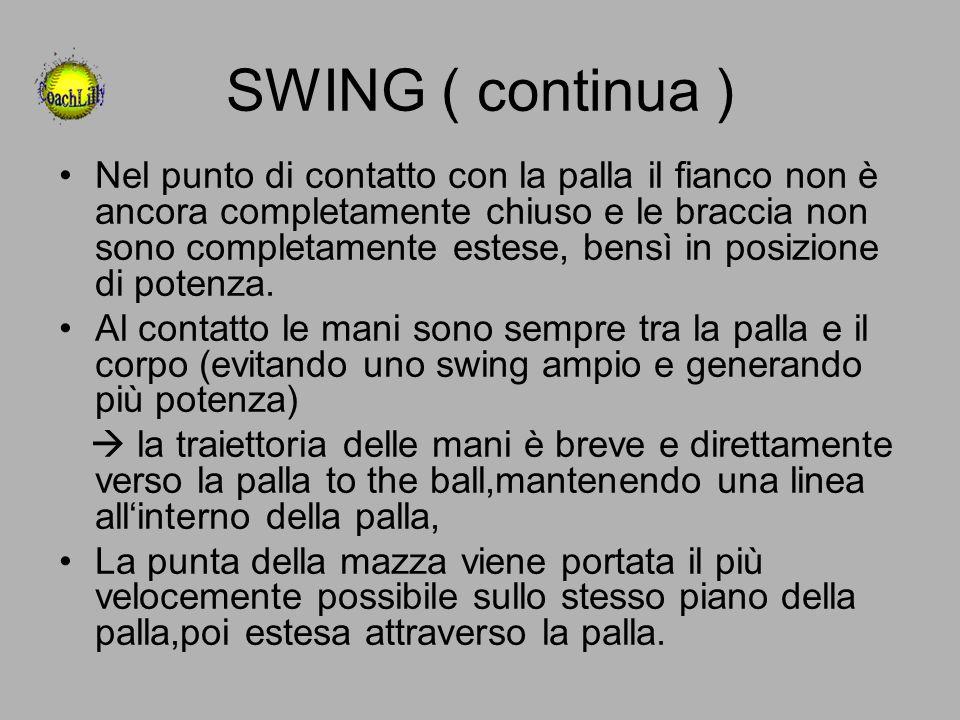 SWING ( continua ) Nel punto di contatto con la palla il fianco non è ancora completamente chiuso e le braccia non sono completamente estese, bensì in