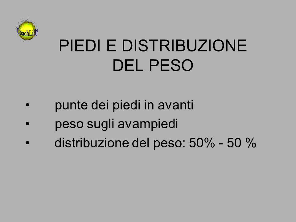 PIEDI E DISTRIBUZIONE DEL PESO punte dei piedi in avanti peso sugli avampiedi distribuzione del peso: 50% - 50 %