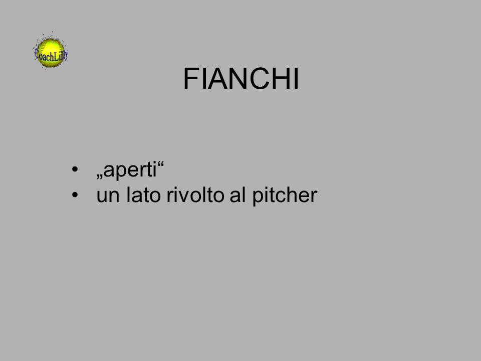 FIANCHI aperti un lato rivolto al pitcher