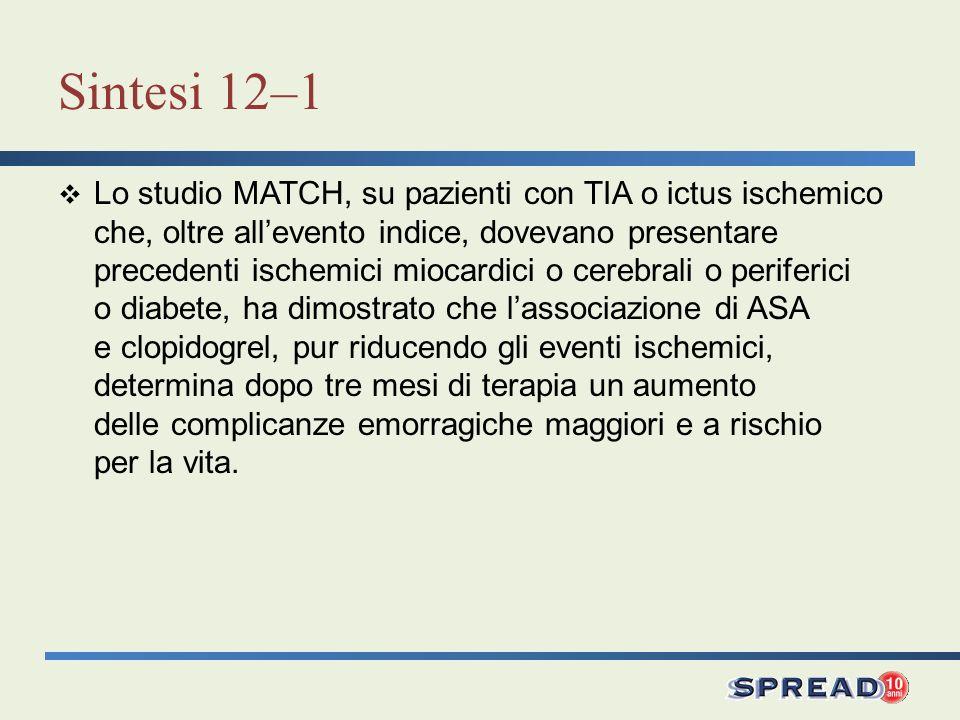 Sintesi 12–1 Lo studio MATCH, su pazienti con TIA o ictus ischemico che, oltre allevento indice, dovevano presentare precedenti ischemici miocardici o