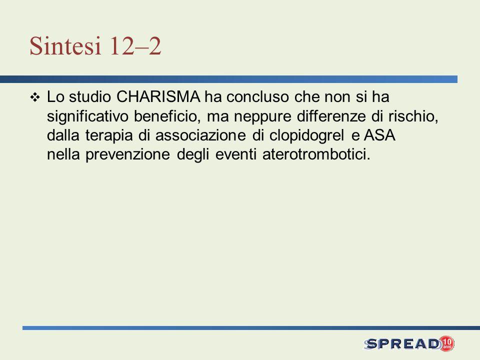 Sintesi 12–2 Lo studio CHARISMA ha concluso che non si ha significativo beneficio, ma neppure differenze di rischio, dalla terapia di associazione di