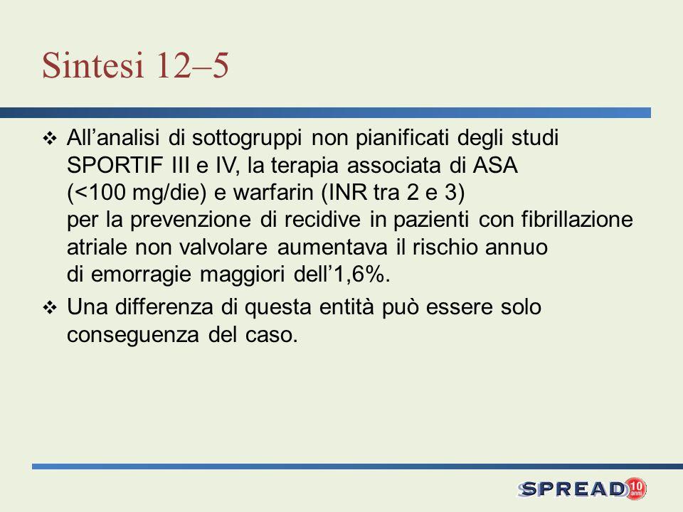 Sintesi 12–5 Allanalisi di sottogruppi non pianificati degli studi SPORTIF III e IV, la terapia associata di ASA (<100 mg/die) e warfarin (INR tra 2 e