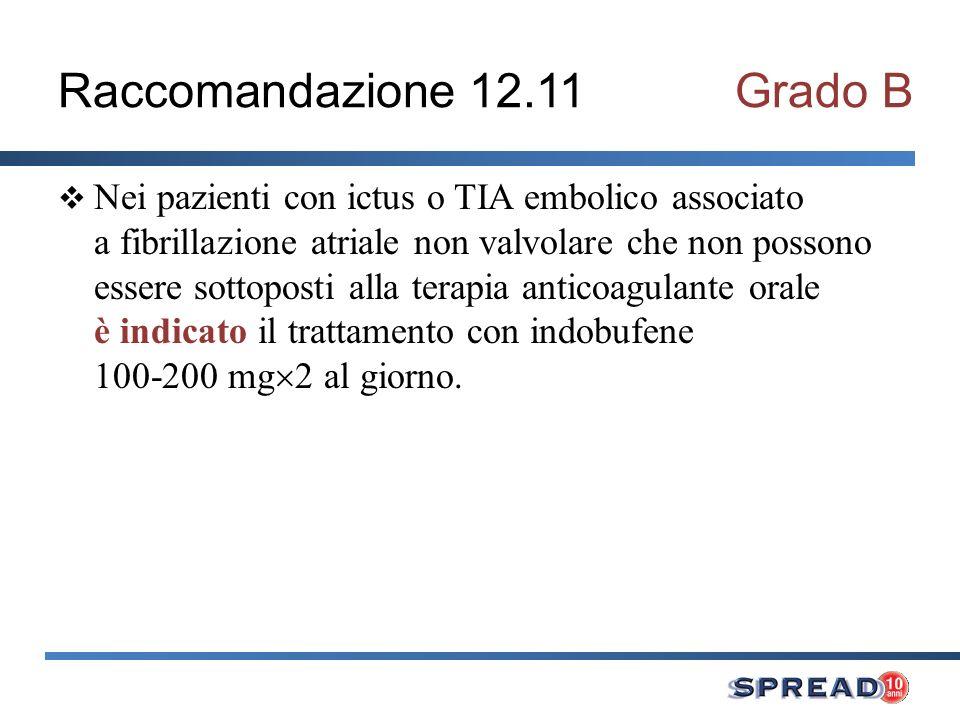 Raccomandazione 12.11Grado B Nei pazienti con ictus o TIA embolico associato a fibrillazione atriale non valvolare che non possono essere sottoposti a