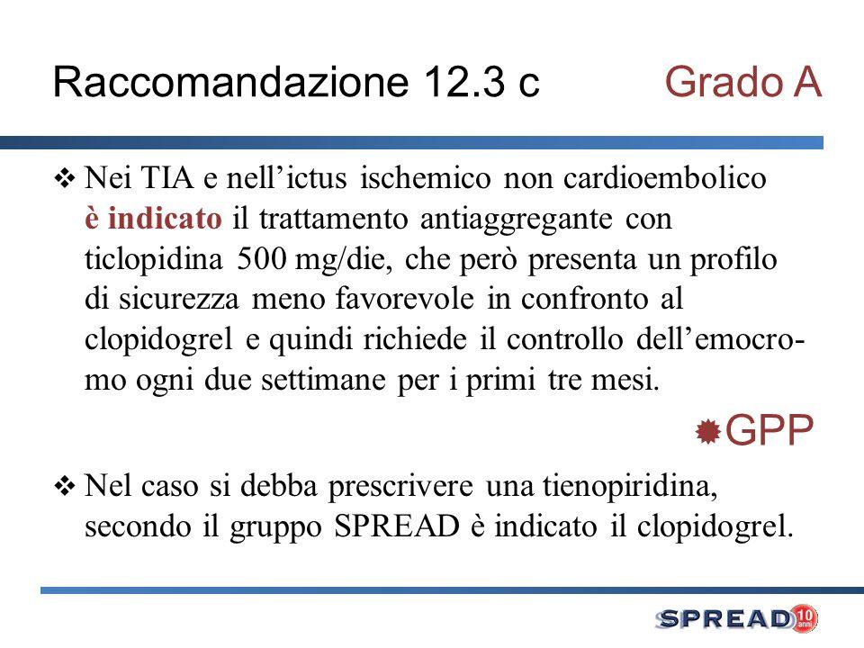 Raccomandazione 12.3 cGrado A Nei TIA e nellictus ischemico non cardioembolico è indicato il trattamento antiaggregante con ticlopidina 500 mg/die, ch