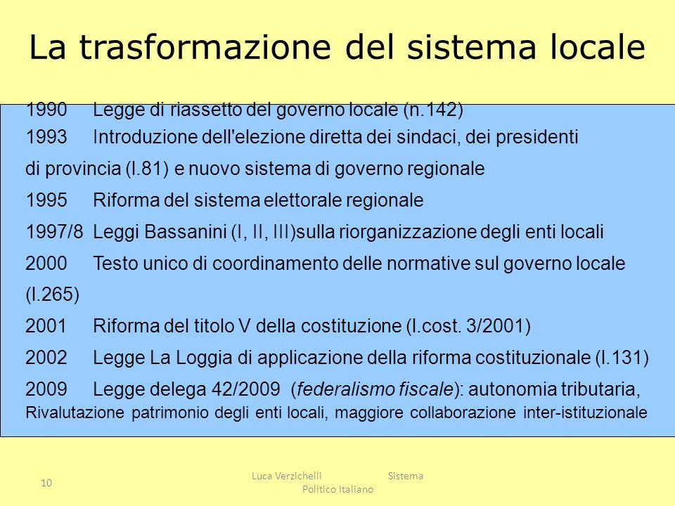 10 Luca Verzichelli Sistema Politico Italiano La trasformazione del sistema locale 1990Legge di riassetto del governo locale (n.142) 1993Introduzione