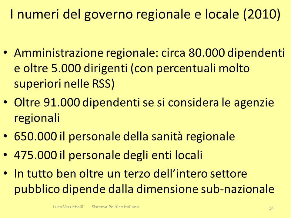 Amministrazione regionale: circa 80.000 dipendenti e oltre 5.000 dirigenti (con percentuali molto superiori nelle RSS) Oltre 91.000 dipendenti se si c