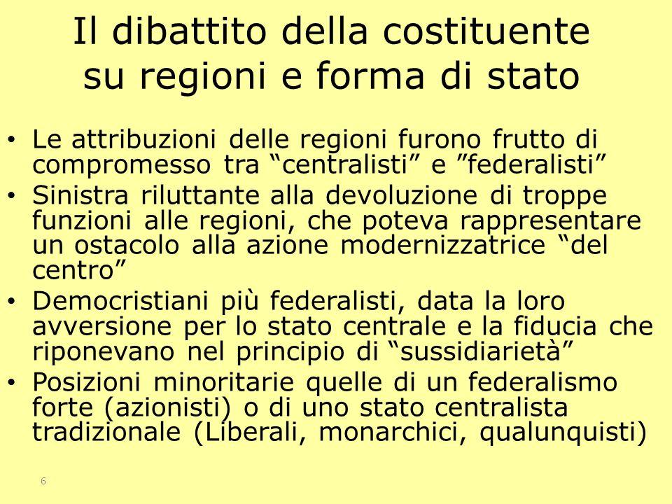 6 Il dibattito della costituente su regioni e forma di stato Le attribuzioni delle regioni furono frutto di compromesso tra centralisti e federalisti