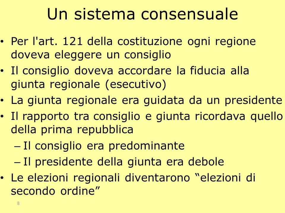 8 Un sistema consensuale Per l'art. 121 della costituzione ogni regione doveva eleggere un consiglio Il consiglio doveva accordare la fiducia alla giu