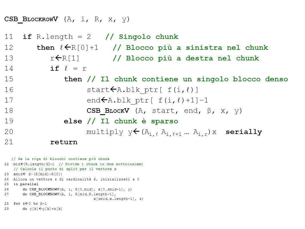 CSB_B LOCKROW V (A, i, R, x, y) 11 if R.length = 2 // Singolo chunk 12 then R[0]+1 // Blocco più a sinistra nel chunk 13 r R[1] // Blocco più a destra nel chunk 14 if = r 15 then // Il chunk contiene un singolo blocco denso 16 start A.blk_ptr[ f(i,)] 17 end A.blk_ptr[ f(i,)+1]1 18 CSB_B LOCK V (A, start, end, β, x, y) 19 else // Il chunk è sparso 20 multiply y (A i, A i,+1 … A i,r )x serially 21 return // Se la riga di blocchi contiene più chunk 22 mid R.length/2 1 // Divide i chunk in due sottoinsiemi // Calcola il punto di split per il vettore x 23 xmid β·(R[mid]R[0]) 24 Alloca un vettore z di cardinalità β, inizializzati a 0 25 in parallel 26 do CSB_BLOCKROWV(A, i, R[0…mid], x[0…xmid1], y) 27 do CSB_BLOCKROWV(A, i, R[mid…R.length1], x[xmid…x.length1], z) 28 for k 0 to β1 29 do y[k] y[k]+z[k]