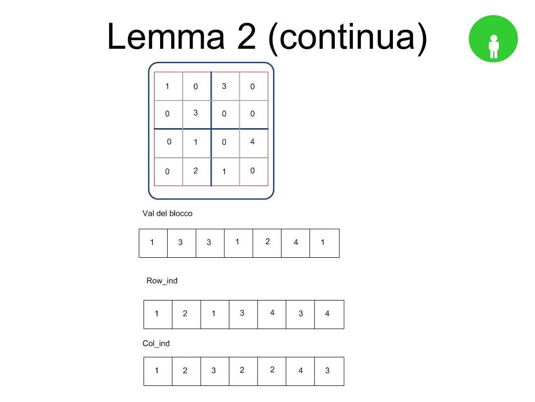 Lemma 2 (continua)