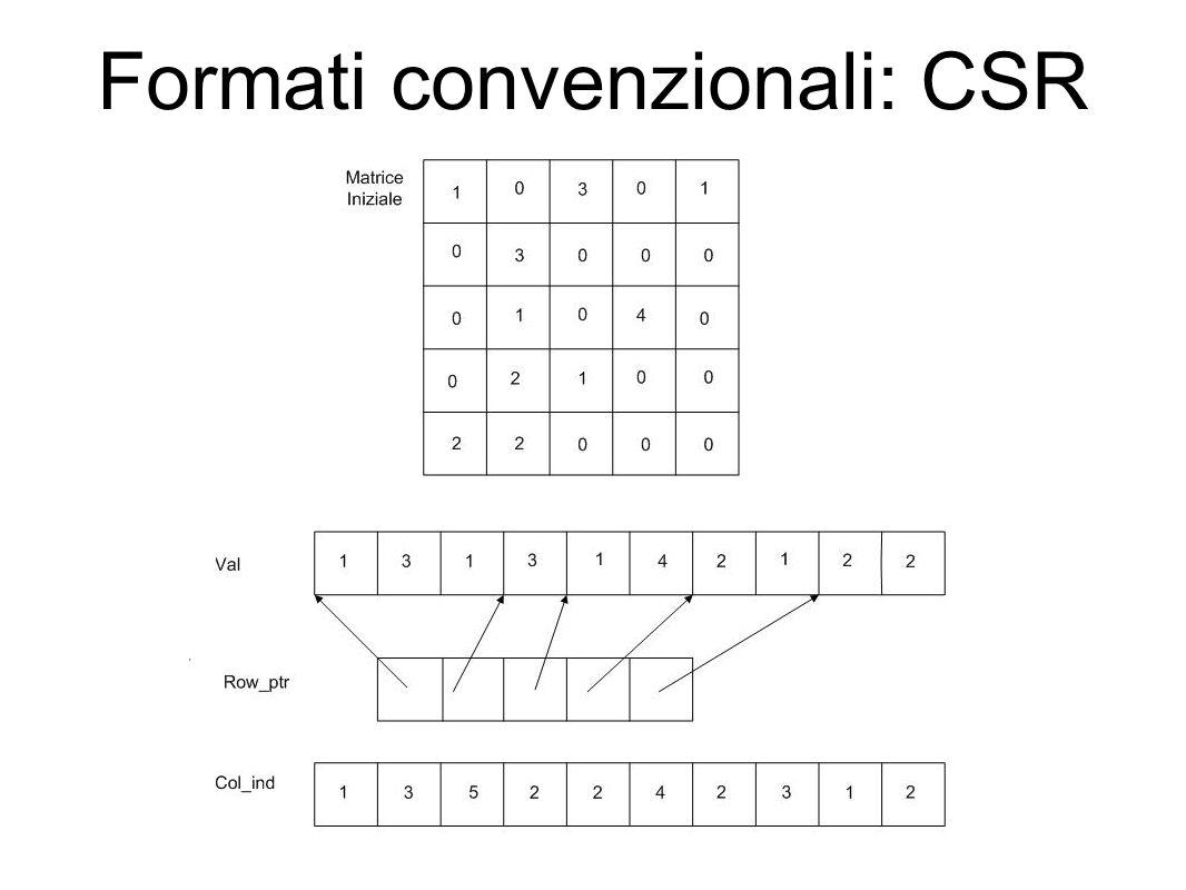 Ax parallelo con CSR CSR_S P MV (A, x, y) 1 n A.rows 2 for i 0 to n1 in parallel 3 do y[i] 0 4 for k A.row_ptr[i] to A.row_ptr[i+1]1 5 do y[i] y[i]+A.val[k]·x[A.col_ind[k]] val[nnz] : array dei valori non nulli della matrice (ordinati per righe) col_ind[nnz] : indici di colonna degli elementi nell array val row_ptr[n] : puntatori al inizio della riga n nell array val Nota: A T x con CSC è analogo