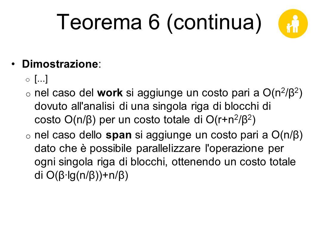 Teorema 6 (continua) Dimostrazione: o [...] o nel caso del work si aggiunge un costo pari a O(n 2 /β 2 ) dovuto all analisi di una singola riga di blocchi di costo O(n/β) per un costo totale di O(r+n 2 /β 2 ) o nel caso dello span si aggiunge un costo pari a O(n/β) dato che è possibile parallelizzare l operazione per ogni singola riga di blocchi, ottenendo un costo totale di O(βlg(n/β))+n/β)