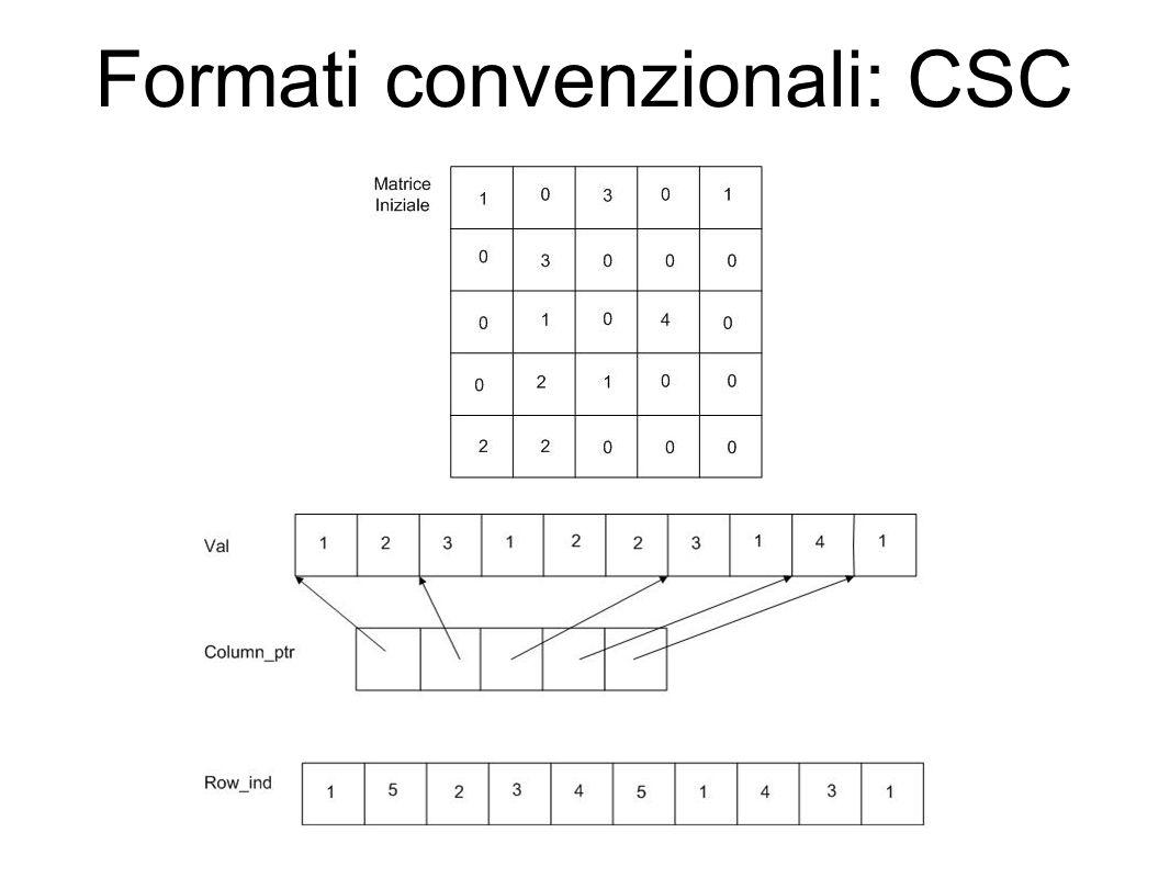 Lemma 9 Lemma 9: In una matrice n×n, scegliendo β = O(n), la serializzazione di CSB_SpMV richiede uno spazio di O(nlog(n)) non contando lo spazio occupato dalla matrice stessa Dimostrazione: o lo spazio complessivo utilizzato è dato da due overhead il primo, R, è l array dei chunk, che, per ogni riga, utilizza uno spazio O(n/β).