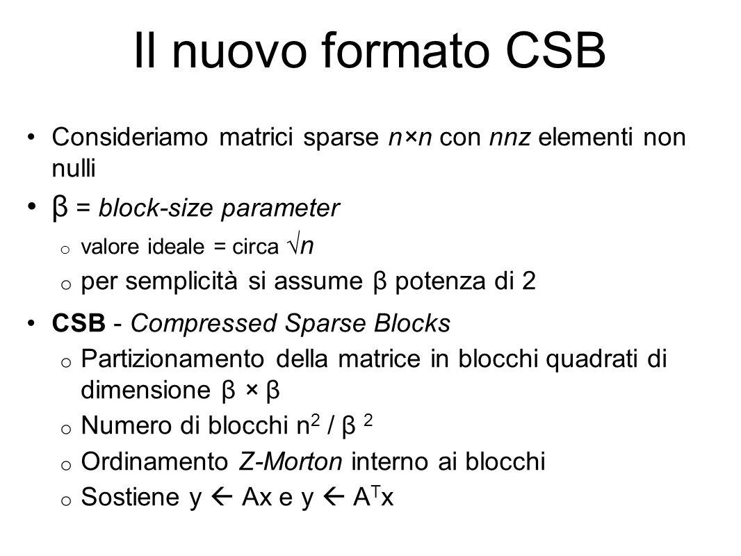 Il nuovo formato CSB Consideriamo matrici sparse n×n con nnz elementi non nulli β = block-size parameter o valore ideale = circa n o per semplicità si assume β potenza di 2 CSB - Compressed Sparse Blocks o Partizionamento della matrice in blocchi quadrati di dimensione β × β o Numero di blocchi n 2 / β 2 o Ordinamento Z-Morton interno ai blocchi o Sostiene y Ax e y A T x
