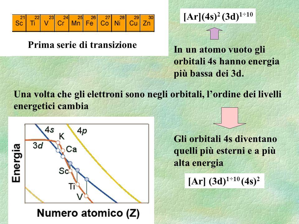 [Ar](4s) 2 (3d) 1÷10 Prima serie di transizione In un atomo vuoto gli orbitali 4s hanno energia più bassa dei 3d. Una volta che gli elettroni sono neg