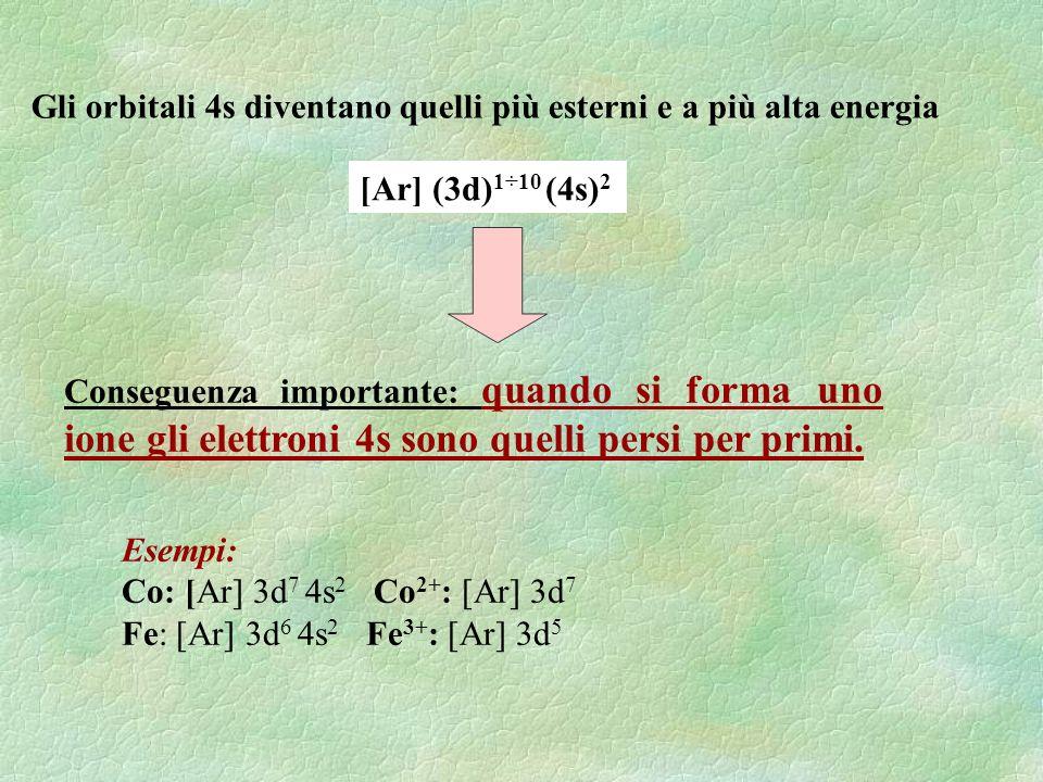 Gli orbitali 4s diventano quelli più esterni e a più alta energia [Ar] (3d) 1÷10 (4s) 2 Conseguenza importante: quando si forma uno ione gli elettroni