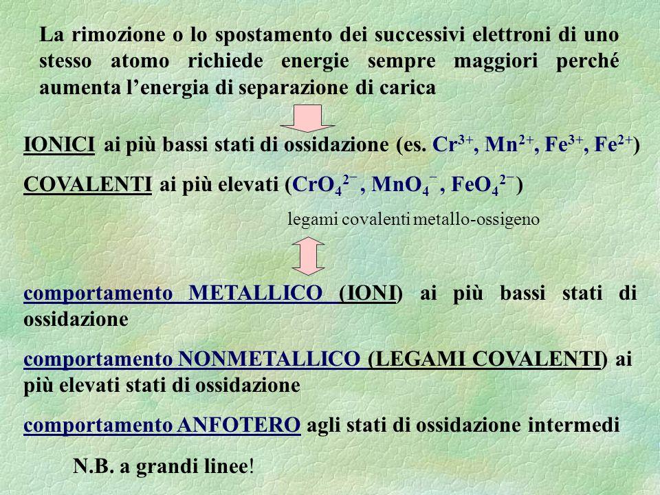 IONICI ai più bassi stati di ossidazione (es. Cr 3+, Mn 2+, Fe 3+, Fe 2+ ) COVALENTI ai più elevati (CrO 4 2 –, MnO 4 –, FeO 4 2 – ) legami covalenti