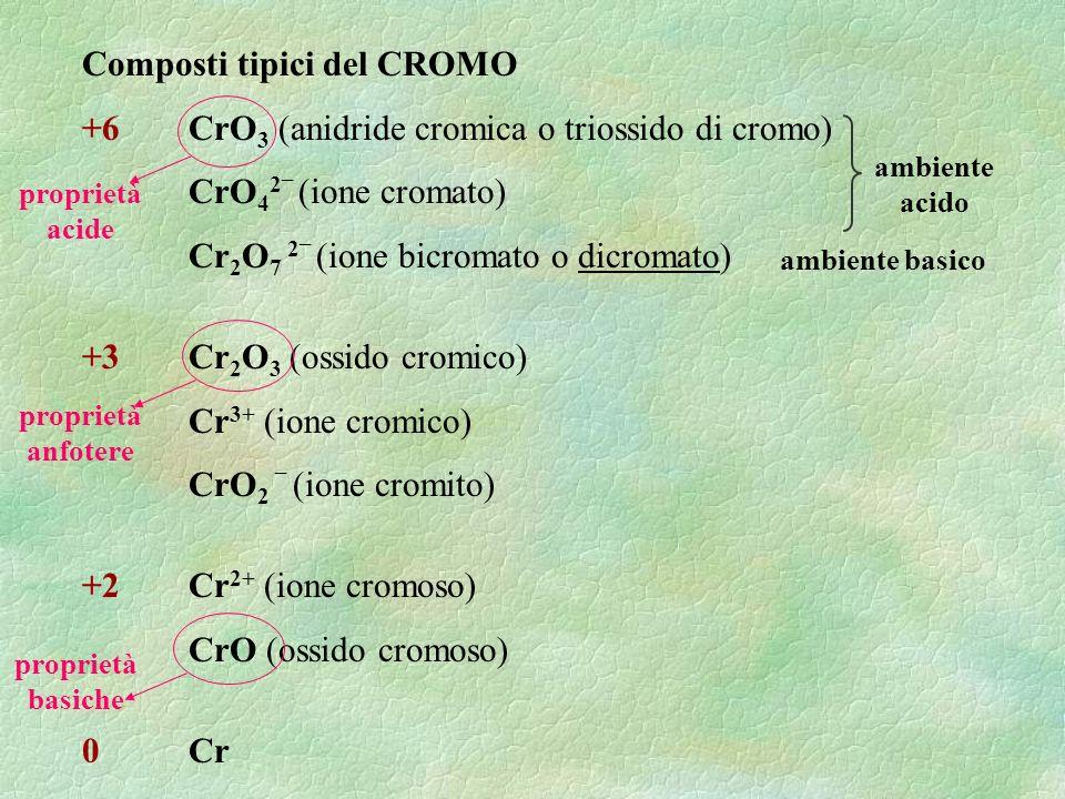 Composti tipici del CROMO +6 CrO 3 (anidride cromica o triossido di cromo) CrO 4 2 – (ione cromato) Cr 2 O 7 2 – (ione bicromato o dicromato) +3Cr 2 O