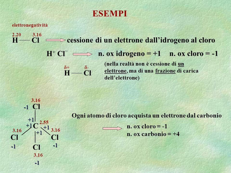H Cl 2.20 3.16 elettronegatività cessione di un elettrone dallidrogeno al cloro (nella realtà non è cessione di un elettrone, ma di una frazione di ca