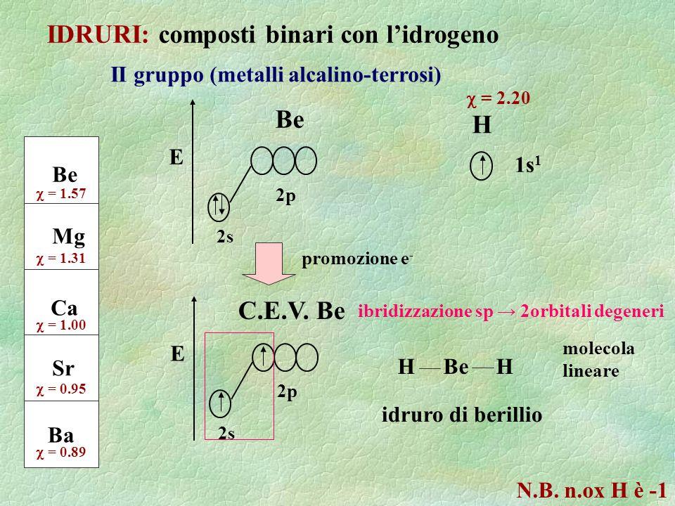 IDRURI: composti binari con lidrogeno II gruppo (metalli alcalino-terrosi) 1s 1 H = 2.20 Be Mg Ca Sr Ba = 1.57 = 1.31 = 1.00 = 0.95 = 0.89 N.B. n.ox H