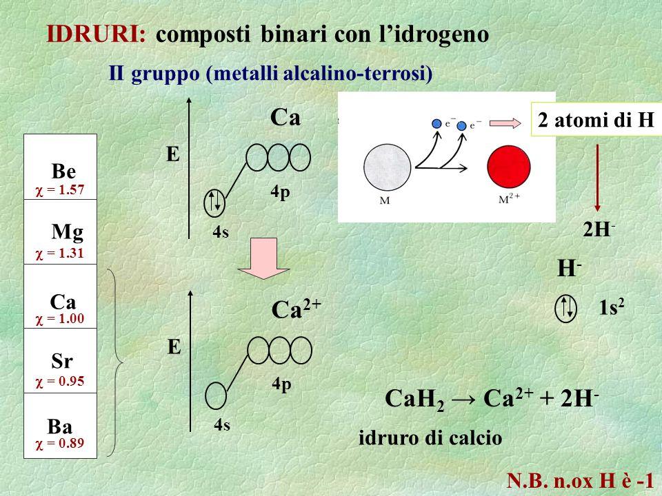 IDRURI: composti binari con lidrogeno II gruppo (metalli alcalino-terrosi) Be Mg Ca Sr Ba = 1.57 = 1.31 = 1.00 = 0.95 = 0.89 N.B. n.ox H è -1 Ca E 4s