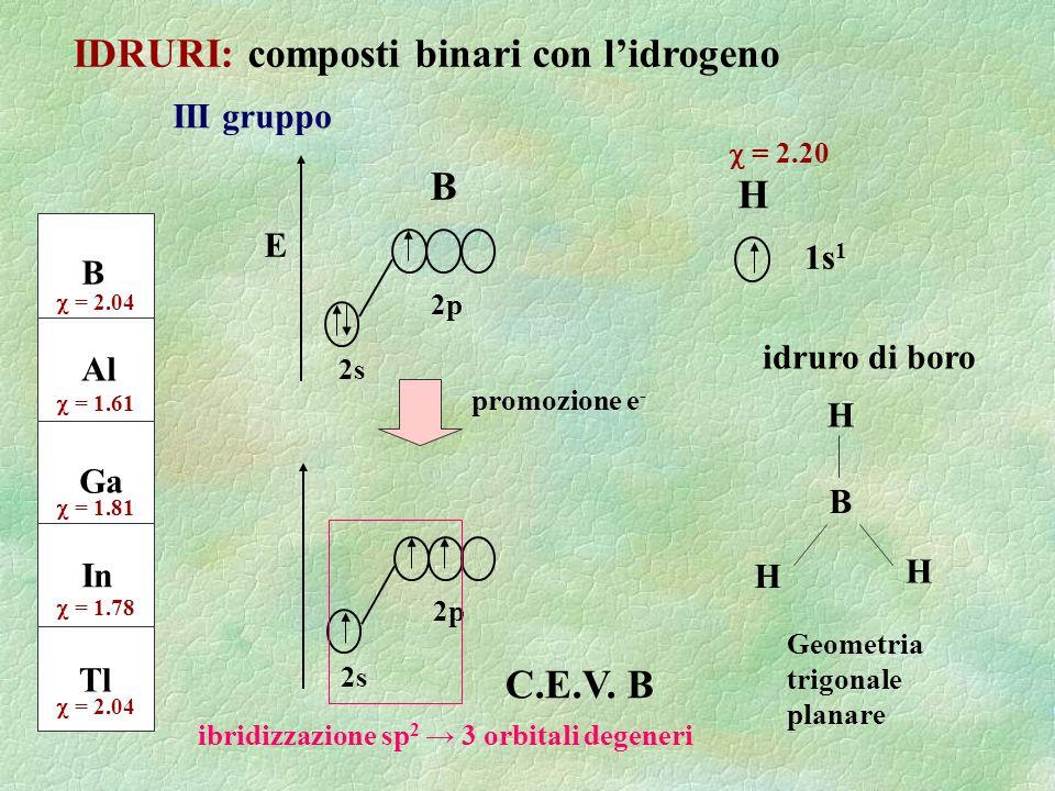 IDRURI: composti binari con lidrogeno III gruppo B Al Ga In Tl = 2.04 = 1.61 = 1.81 = 1.78 = 2.04 1s 1 H = 2.20 promozione e - C.E.V. B 2s 2p Geometri