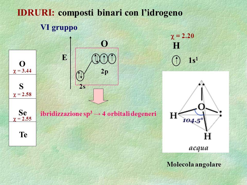 IDRURI: composti binari con lidrogeno VI gruppo O S Se Te = 3.44 = 2.58 = 2.55 1s 1 H = 2.20 Molecola angolare O E 2s 2p ibridizzazione sp 3 4 orbital