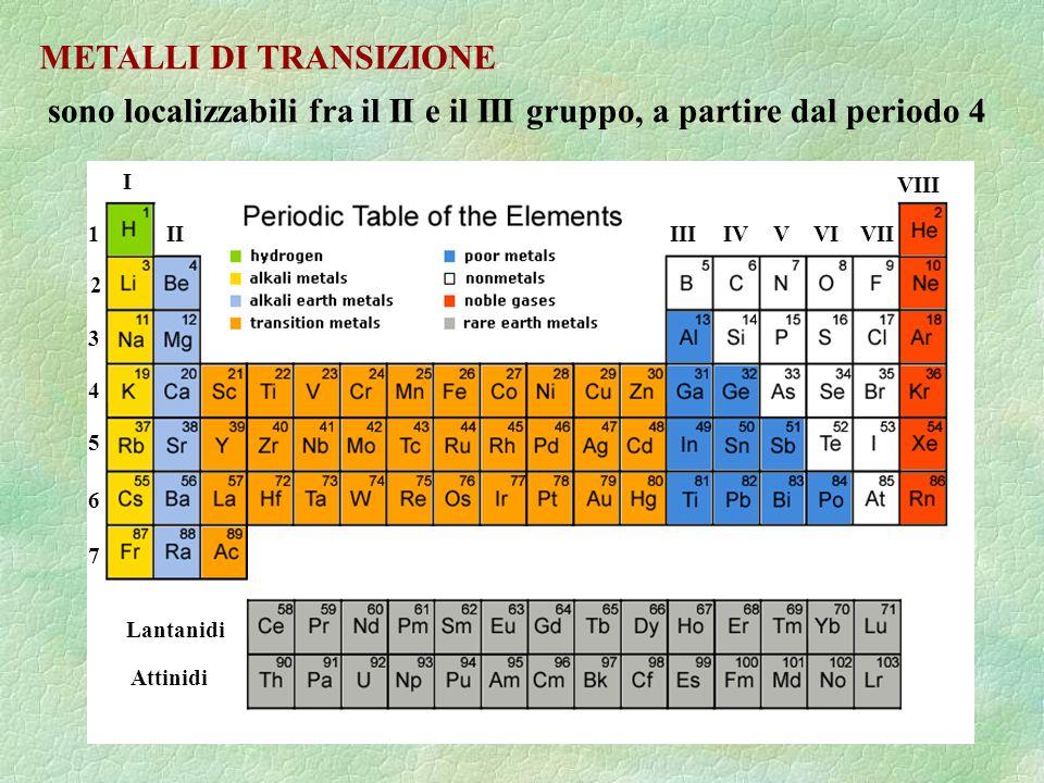 METALLI DI TRANSIZIONE sono localizzabili fra il II e il III gruppo, a partire dal periodo 4 I IIIIIIVVIVVII VIII 1 2 3 4 5 6 7 Lantanidi Attinidi