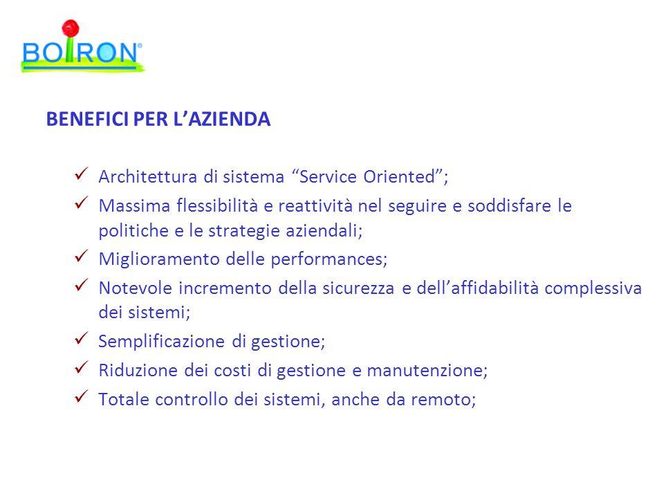 Architettura di sistema Service Oriented; Massima flessibilità e reattività nel seguire e soddisfare le politiche e le strategie aziendali; Migliorame