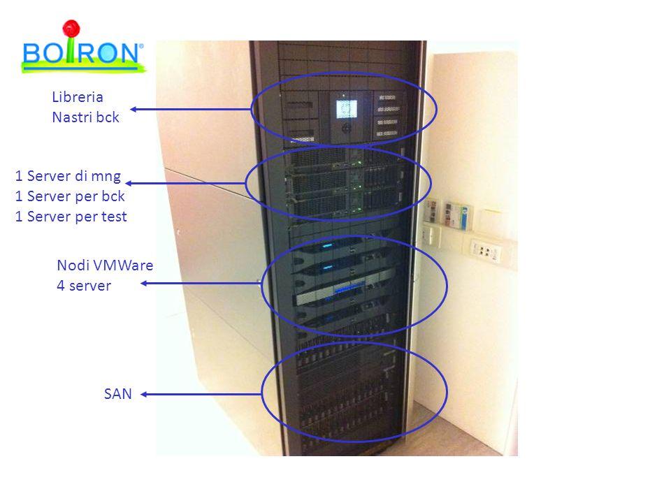ARCHITETTURA / INFRASTRUTTURA ABILITANTE Evoluzione rete geografica: Rete unica per trasportare tutte le informazioni (voce, dati e video); Doppio canale in fibra a Segrate –50 Mbps per il canale WAN + bck SHDSL 8Mbps –Doppio router in HSRP e attestazione linee su centrali diverse –10 Mbps per il canale Internet + bck SHDSL 8Mbps –Doppio router in HSRP e attestazione linee su centrali diverse Doppio canale SHDSL per ogni stabilimento –SHDSL 4 Mbps + bck SHDSL 4 Mbps –Doppio router in HSRP e attestazione linee su centrali diverse