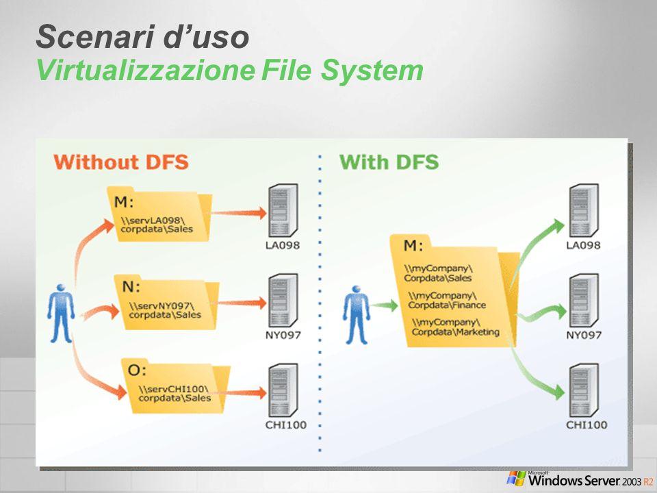 Scenari duso Virtualizzazione File System